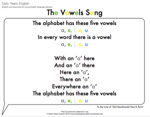 vowels song lyrics