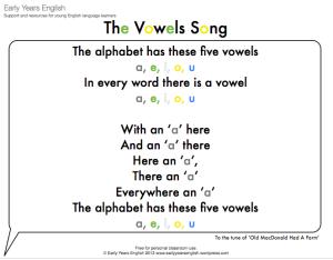 vowels song lyrics